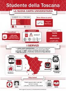 carta unica infografica